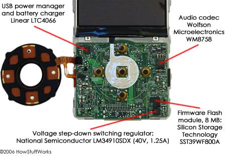 Схема iPod Video